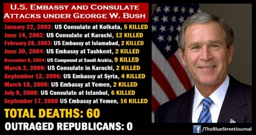 republican-hypocrisy-on-benghazi