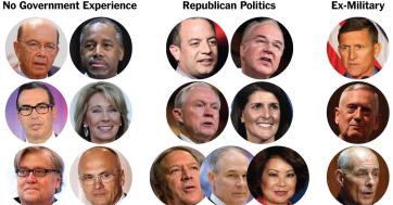 trump-cabinet-insiders-outsiders-millionaires-1480717606838-facebookJumbo-v2